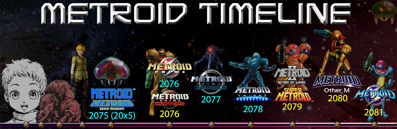 all metroid games in order